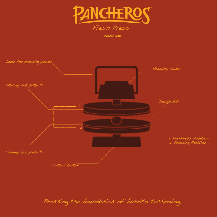 Sample Instagram post for Pancheros new marketing campaign