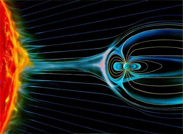 Sun-Earth interaction drawing