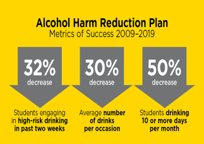 alcohol harm reduction graphic