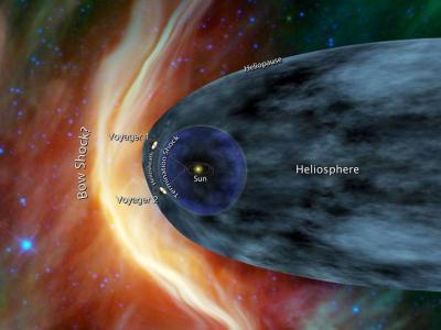 diagram of interstellar space