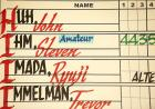 The tournament scoreboard with Ihm identified as an amateur.